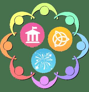Ayuntamientos, Comisión de Festejos Asociaciones y Hermandades